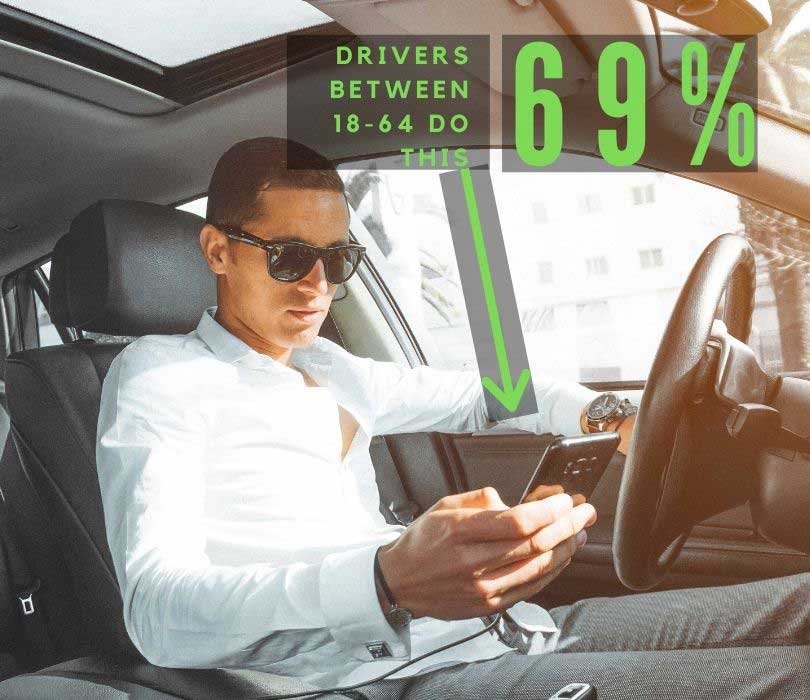 69% of Drivers Between 18 & 64 Text and Drive